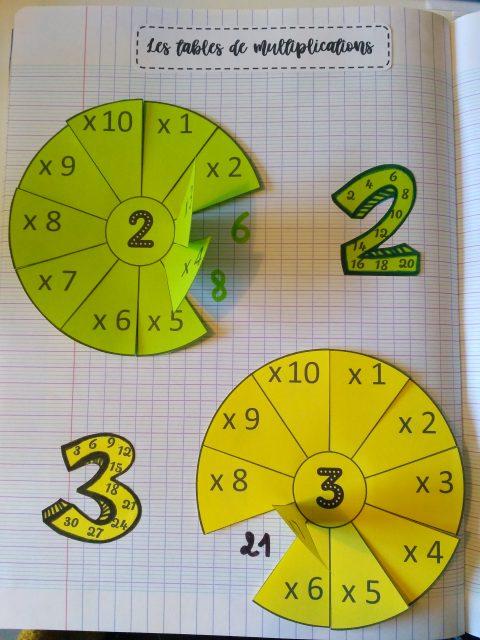 Parfait Leçon à manipuler sur les tables de multiplications – Tablettes  WM16